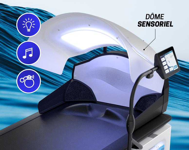 Nouveau dôme sensoriel HYDROJET